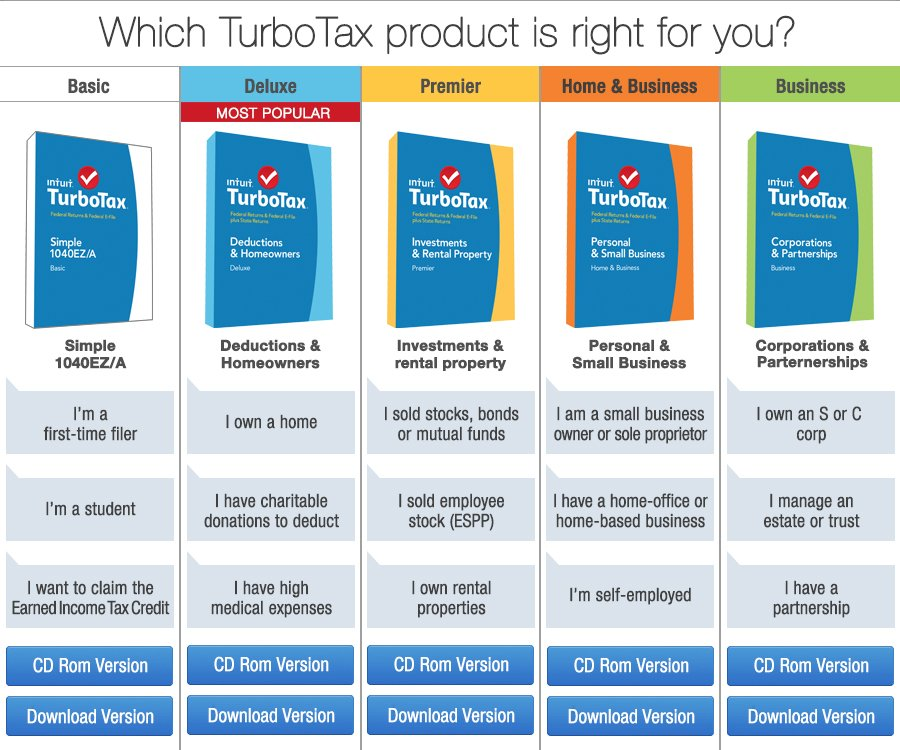 Where is download turbotax business for mac 2015 crack version.
