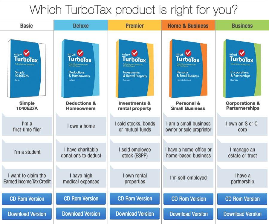 Amazon.com: TurboTax Center: Software
