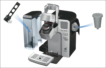 Cuisinart Ss 700 Single Serve Keurig Brewed Coffee System
