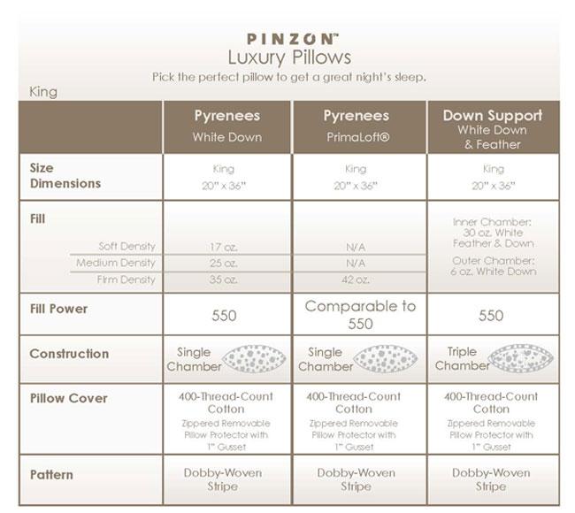 Shop Synthetic Down Comforters Pinzon Primaloft Hypoallergenic Down Alternative Firm Density King Pillow