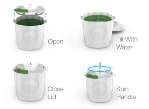 Amazon Com The Laundry Pod White Appliances
