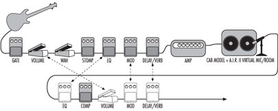 Buy Line 6 Products