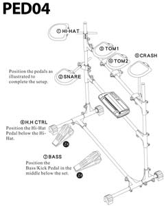 The New Age of Drums: 2013 Alesis Dm Harness Wire Diagram on