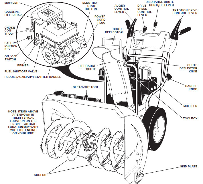 Viewit in addition 3p5wo Trying Riding Mower Engage Pto Turn furthermore Carurtor Adjuetment On 8n Ford Tractor together with 6uy3y John Deere Lt133 Kohler Cv13s Starts Right Cold furthermore 870as Own Gt262 John Deere Lawn Garden Tractor 17. on john deere model b wiring diagram