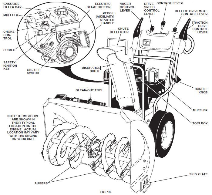 205cc Briggs Stratton Engine Diagram