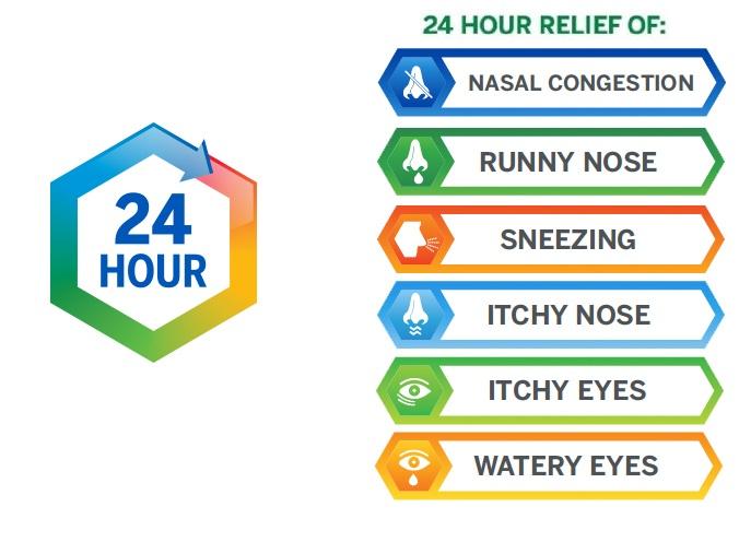 Flonase Nasal Spray, 60 Count