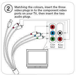 Iphone 4 Av Cable as well Ipad On Location Diagram as well Apple Wiring Diagram in addition Iphone Car Dock Lightning together with Nook Charger Wiring Diagram. on ipad usb cable wiring diagram