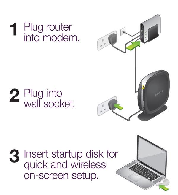 Belkin Surf N300 Wireless N Router Setup