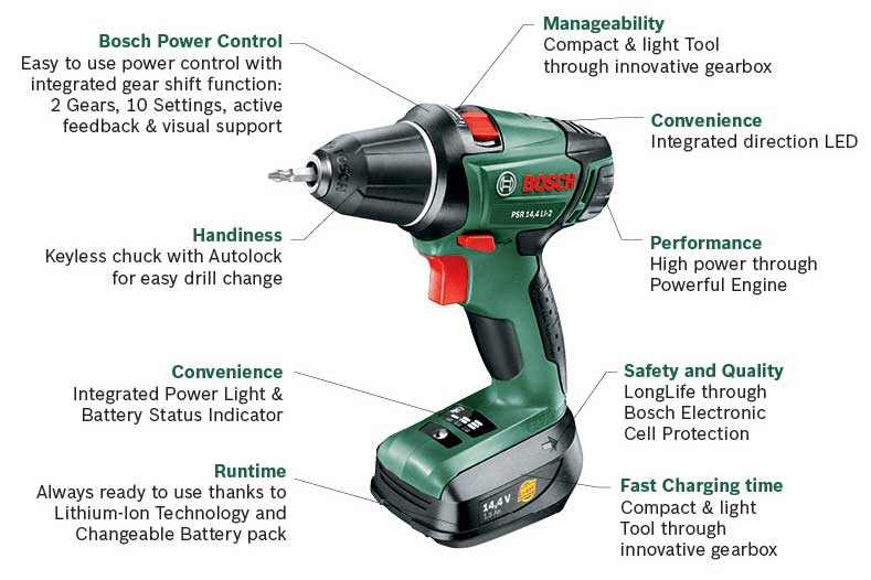 Bosch PSR 14.4 LI-2 Cordless Lithium-Ion Drill Driver with 1 x 14.4 V Battery, 1.5 Ah: Amazon.co ...