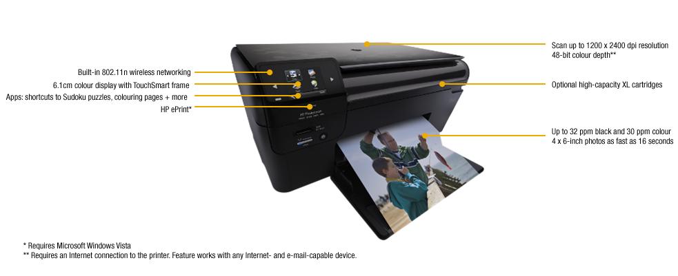 Hp photosmart wireless e all in one printer b110a
