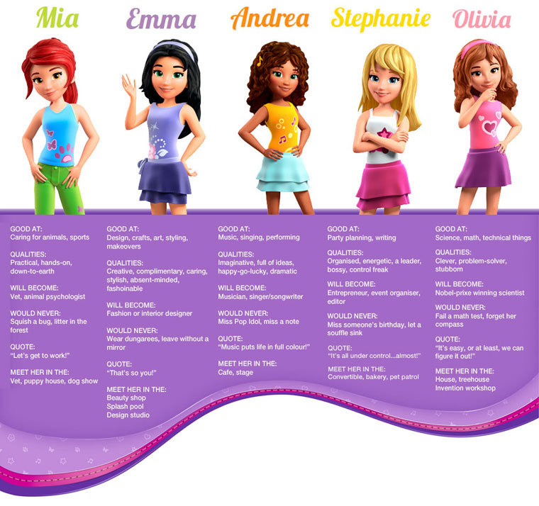 LEGO Friends | Wiita At the Movies  LEGO Friends | ...