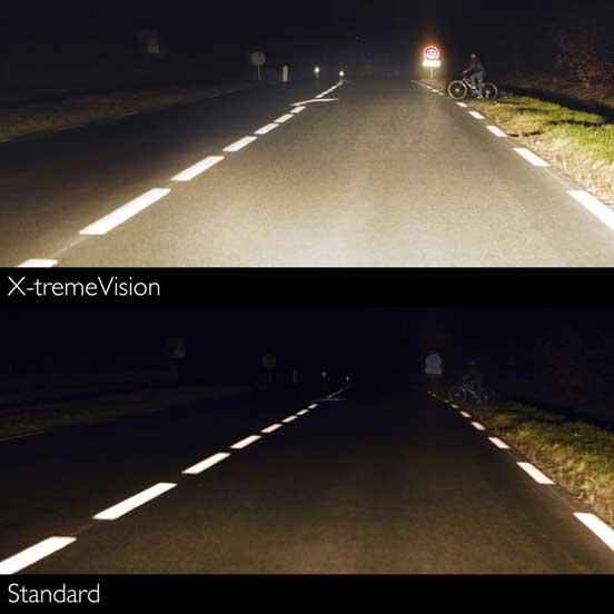 http://g-ecx.images-amazon.com/images/G/02/uk/pcs/aplus/home/XtremeVision_Life_1_L.jpg
