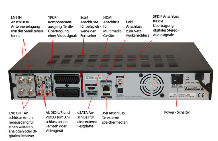 topfield srp 2401 ci hdtv satelliten receiver mit 500 gb. Black Bedroom Furniture Sets. Home Design Ideas