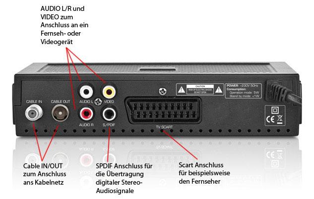 opticum xc80 digitaler kabel receiver audio hifi. Black Bedroom Furniture Sets. Home Design Ideas