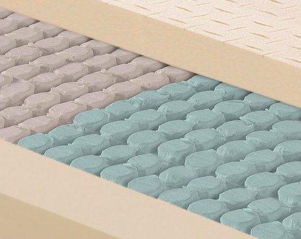 matratze 90x200 hart epeda matratze mybed sofitel. Black Bedroom Furniture Sets. Home Design Ideas