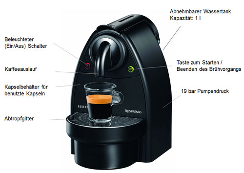 nespresso krups xn 250 manual