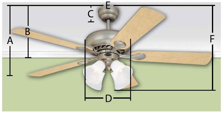 westinghouse 7815540 deckenventilator wave form beleuchtung. Black Bedroom Furniture Sets. Home Design Ideas