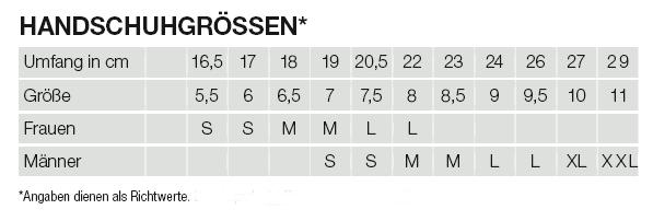 offiziell klassischer Chic Genieße den reduzierten Preis Handschuhgrößen Tabelle – So findet man die passende Größe ...