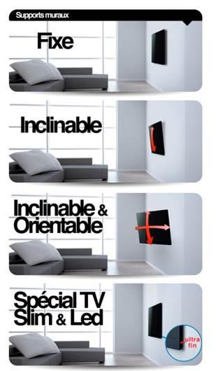 bien choisir son support meliconi. Black Bedroom Furniture Sets. Home Design Ideas