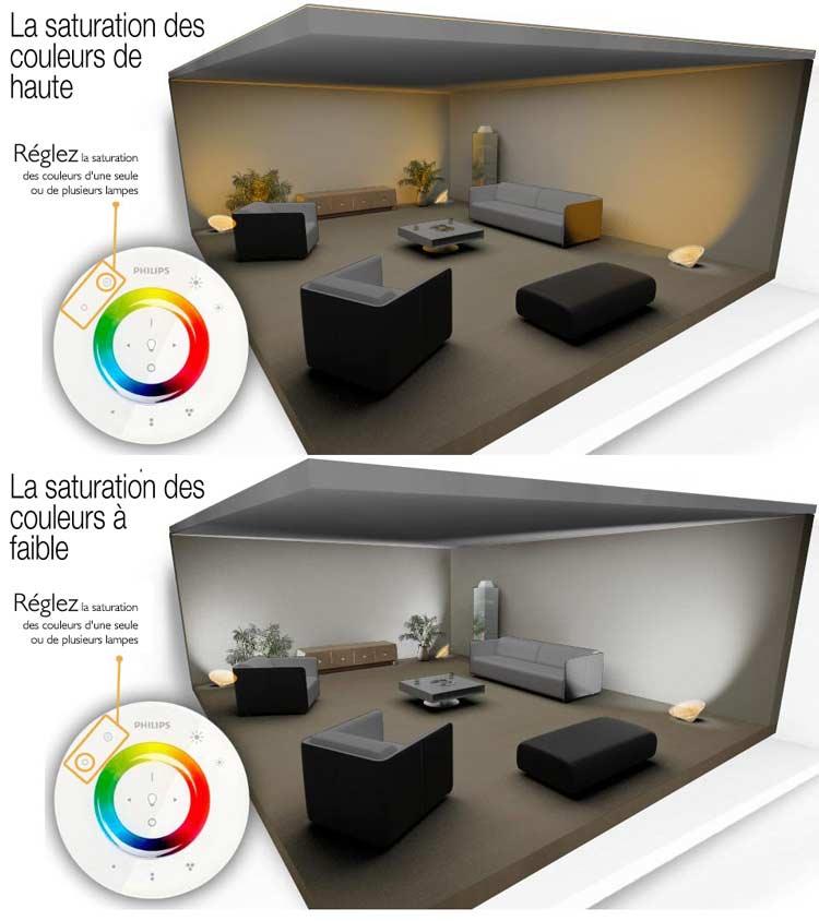 living color philips les bons plans de micromonde. Black Bedroom Furniture Sets. Home Design Ideas