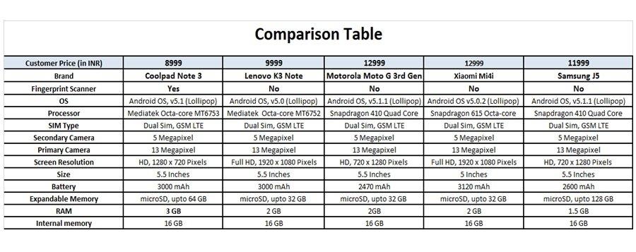 Comparison_Table._V292510449_.jpg