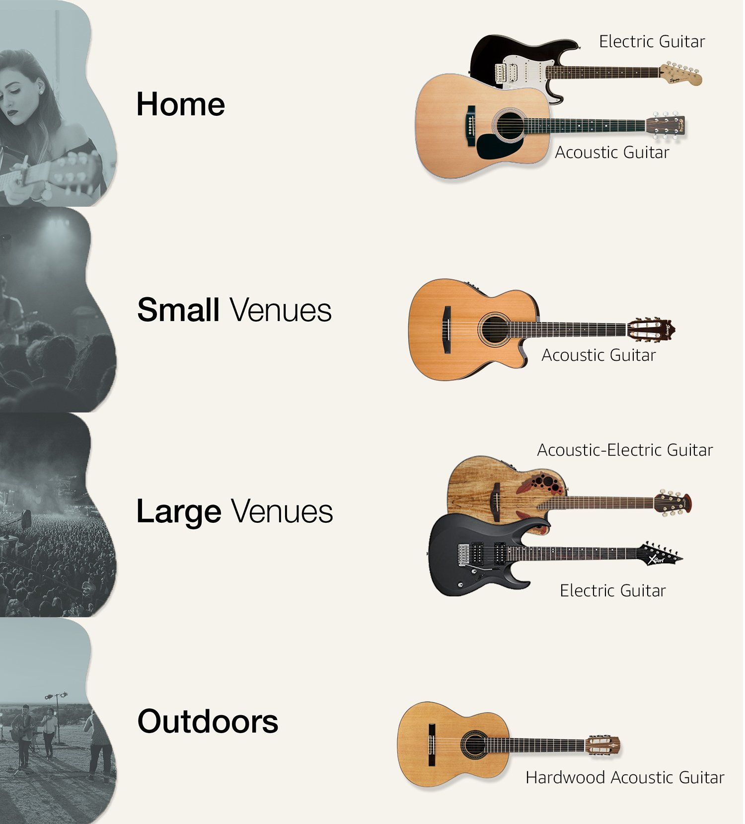 guitar buying guide do you want to buy a guitar that matches your musical needs and your level. Black Bedroom Furniture Sets. Home Design Ideas