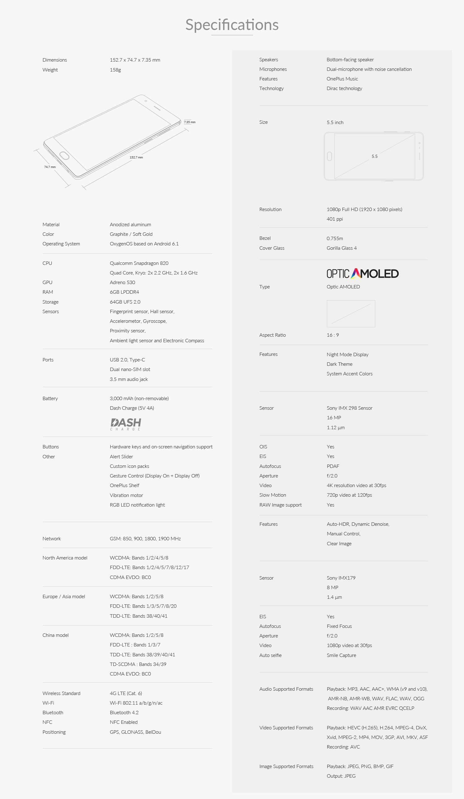 One Plus 3 Specifications