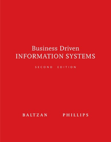 Business Driven Information Systems with Premium Content Card