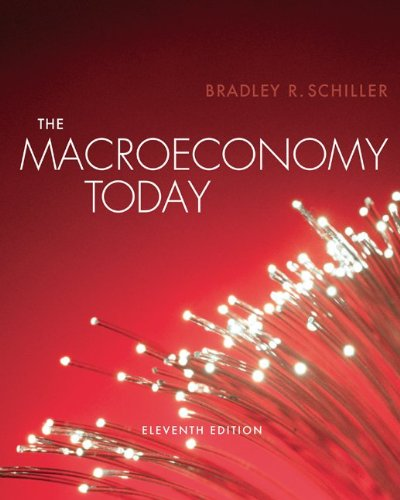 The Macro Economy Today + Economy 2009 Updates