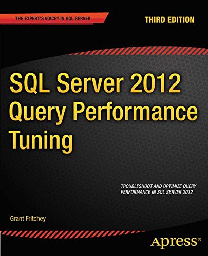 70-461 Exam Guide Querying Microsoft SQL Server