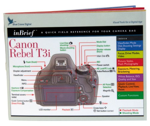 Canon eos rebel t4i software download